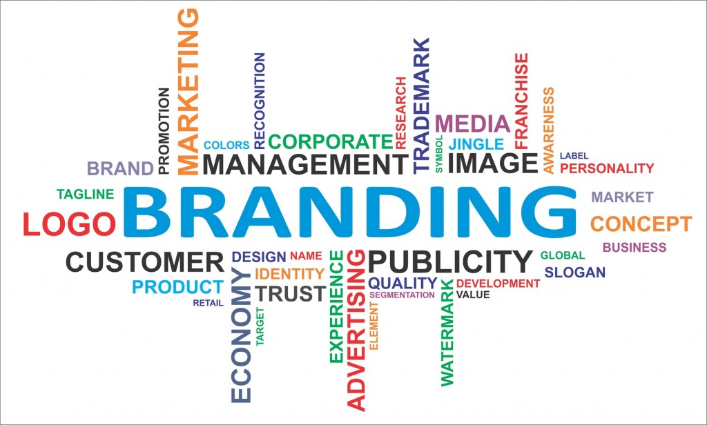 word cloud – branding